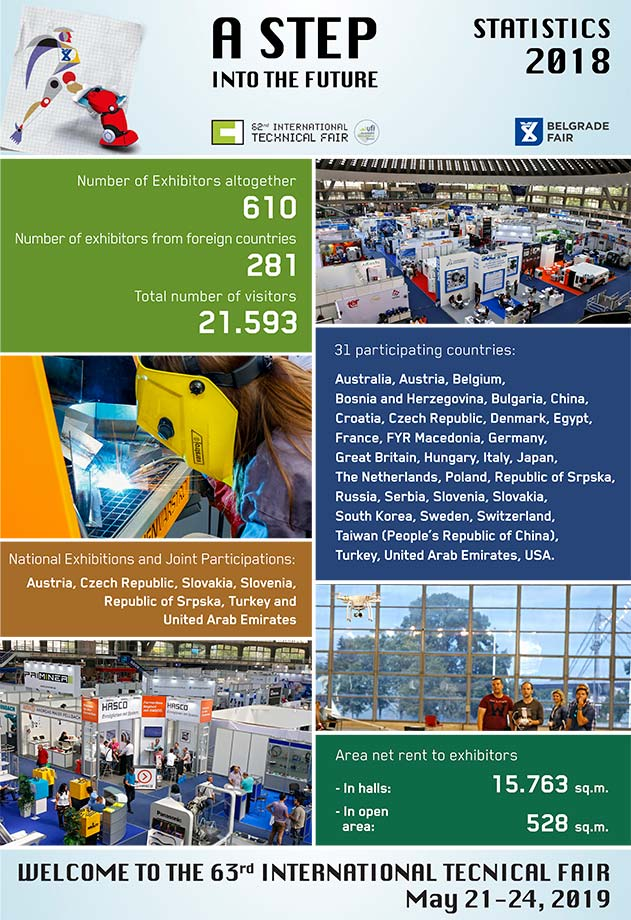 After the 62nd International Technical Fair: The Result to Praise
