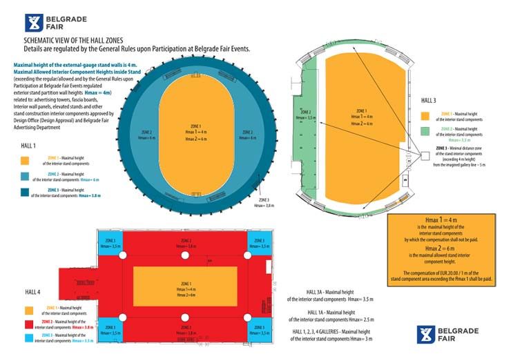 Schematic View of the Hall zones